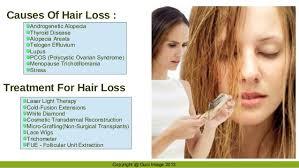Hair loss problem treatment
