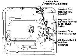 lockup tcc wiring 700r4 wiring plug at 700r4 Tcc Wiring Diagram