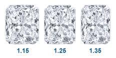 Radiant Diamonds Loose Radiant Cut Diamonds Lumera