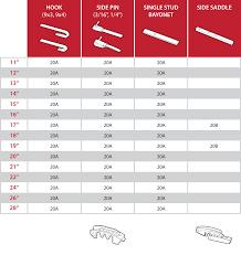 Wiper Length Chart Meticulous Wiper Blade Refill Size Chart Wiper Blade Refill
