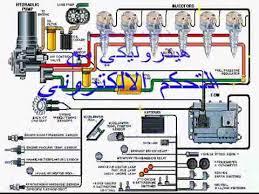 perkins 2800 series wiring diagram perkins image perkins 1300 series heui fuel systems on perkins 2800 series wiring diagram