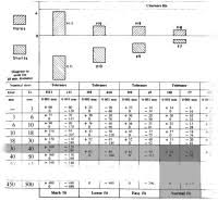 Hole And Shaft Tolerance Chart H6 Tolerance Chart For Hole Hole Tolerance Chart