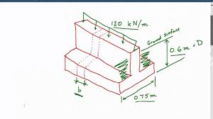 Small Picture Structural foundation engineering design analysis for shallow