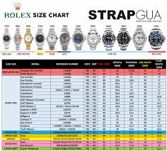 Rolex Watch Weight Chart Bedowntowndaytona Com