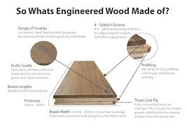 diagram of what engineered wood flooring is made hardwood reviews canada a beginners guide