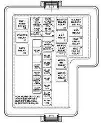 similiar chrysler 300 fuse box keywords chrysler sebring mk1 sedan fuse box power distribution