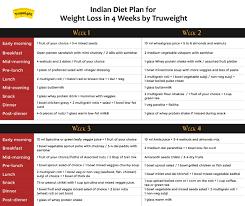 Indian Diet Plan Weight Loss 4 Week Weight Loss Diet Chart