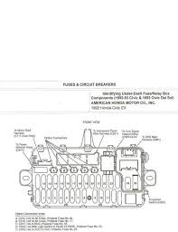 honda civic fuse box diagrams honda tech interior fuse panel diagram