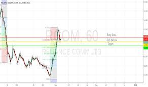 Rcom Stock Price And Chart Nse Rcom Tradingview