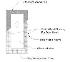 sliding pocket doors