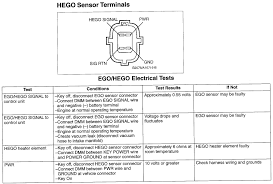 toyota oxygen sensor wiring diagram toyota wiring diagrams