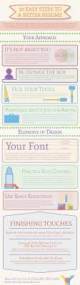 10 Easy Steps To A Better Resume Resume Assistance Pinterest