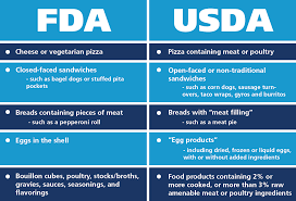 Usda Meat Nutrition Chart Understanding Key Usda And Fda Food Labeling Differences