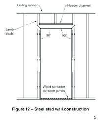 build a door jamb door jamb door gallery door jamb construction installing exterior door jamb kit
