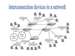 Network Devices Network Devices