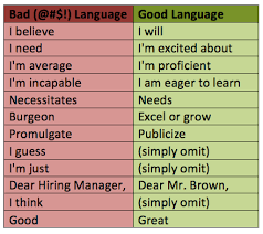 Words To Use In Cover Letters Writing A Cover Letter Bad Language To Always Avoid Kibin Blog