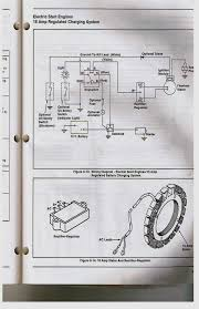 kohler lawn mower wiring diagram schematics wiring diagrams u2022 rh seniorliviniversity co basic ignition system diagram 2 stroke magneto schematic
