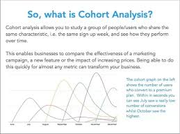 How To Make A Cohort Chart In Excel Is There A Tool A Non Tech Startup Can Use To Perform Cohort