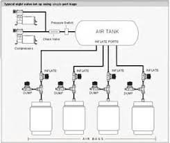 similiar semi tractor air leveling valve diagram keywords diagram peterbilt headlight wiring diagram 2005 mack truck wiring