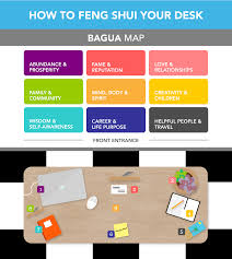 office feng shui. how to organize your desk increase productivity using bagua map feng shui cure for work stationdesk area office