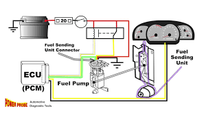 30 second animation fuel pump sending unit 30 second animation fuel pump sending unit