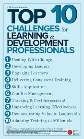 professional skills to develop list top 10 challenges faced by learning development pros
