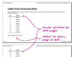html page print. Unique Page Table Header And Footer Gets Printed On All Pages When You Use The THEAD  And TFOOT In Html Page Print D