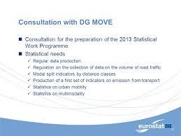 1 Eurostat Work Programme Unece Wp May Ppt Download