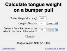 Utility Trailer Weight Chart Dangerous Trailer Loads How To Determine If You Are Hauling