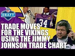 Jimmy Johnson Trade Chart Draft Trade Chart Moves For The Vikings Youtube