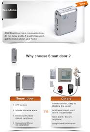 Smart Home Security Gsm Gps Alarm System,Wholesale Gsm Magnetic ...
