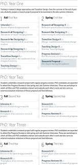 choose topic research paper nursing
