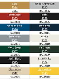 Rustoleum Combicolor Colour Chart Direct To Rust Gloss Light Yellow Spray Paint Rust Oleum Combicolor Ral1018