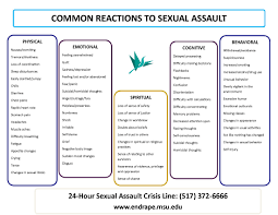 Common reactions for sexual assault