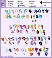 My Little Pony Personality Chart Nextgen Mlp Tumblr