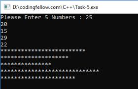 C Program To Print Bar Chart Coding Fellow