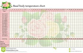 Basal Ovulation Chart Sample Basal Body Temperature Chart Stock Vector Illustration Of