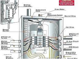 wire house thegioigiayda info wire house wire house for generator wiring diagram for interlock transfer fuse box location generator fuse