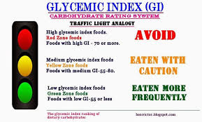 Traffic Light Food Chart Low Glycemic Carbohydrates For Balanced Diet And Good Health