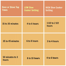 Slow Cooker To Pressure Cooker Conversion Chart Tips For Converting Recipes To Slow Cooker Cooking