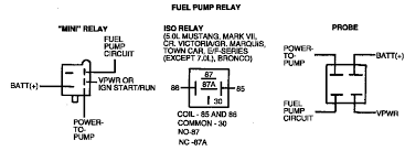 ford f 150 where can i a pdf of 1986 f 150 wiring j9 check fuel pump circuit for short to power