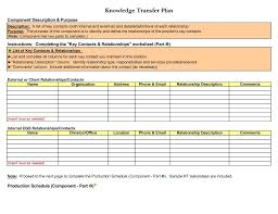 Transition Plan Template Word 40 Transition Plan Templates Career Individual