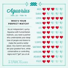 Cancer And Gemini Compatibility Chart Best Match For Aquarius Best Laptop