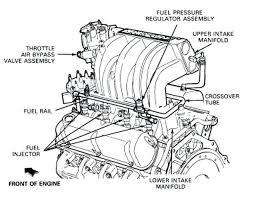 2002 ford f 150 engine diagram wiring diagrams bronco ecu f150 2010