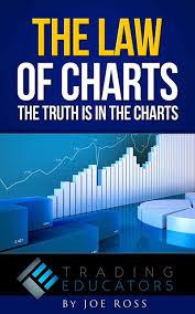 Chart Scan Newsletter