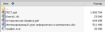 Отчет По Практике По Программированию Построение графика функции с использованием программирования