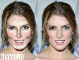 face contouring for diffe face shapes