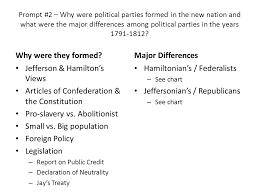 unit response essay topics ppt  4 jefferson hamilton s views
