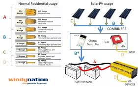 how to select the size of dc wire connected to inverter to battery example let s take a 450 watt 12v system at the vmp of 18v the maximum current is 450 18 25 amps