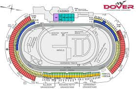 Dover Downs Raceway Seating Chart Dover Race Packages Dover Aaa 400 Nascar Race Packages